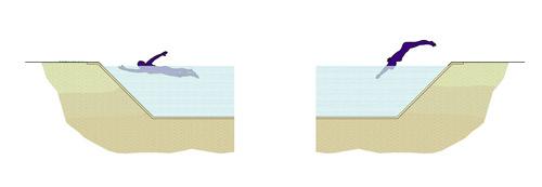 Schwimmen und Sprünge